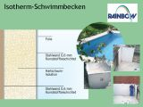 Isotherm-Schwimmbecken 3,50 x 8,00 M